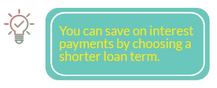 Caravan Loan Tip