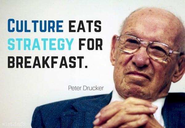 culture eats strategy
